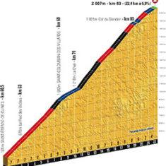 Etape du Tour 2015 Col de la Croix de Fer