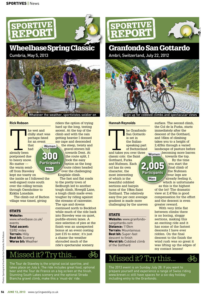 Granfondo Gottardo Cycling Weekly Review
